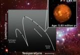 """L'età di una stella? ce lo dice una """"ecografia"""""""