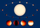 Mappato telescopicamente il tempo atmosferico di un pianeta lontano