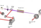 Ricercatori seguono il movimento degli elettroni in un amminoacido