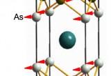 Superconduttori ad alta temperatura: svelate nuove proprietà