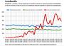 """Decessi """"per"""" e decessi """"con"""" Coronavirus: i dati degli ultimi cinque anni lasciano pochi dubbi"""